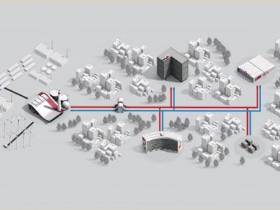 """Предложение на ISO за нова област на техническа дейност  """"Топлопреносни мрежи"""""""
