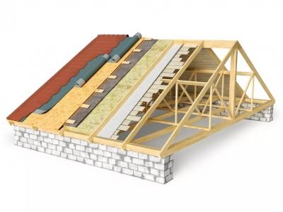"""Предложение за създаване на нов технически комитет на ISO """"Покривни и хидроизолационни строителни материали"""""""