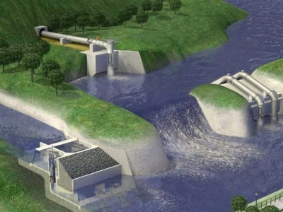"""ISO proposal for a new field of technical activity """"Small hydropower plants"""""""