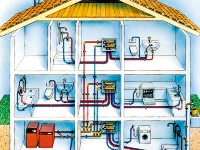 """Уебинар на тема """"Видове тръбопроводни системи, влагани във ВиК инфраструктурата. Изисквания на стандартите и на нормативните документи за продуктите"""""""